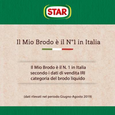 Il Mio Brodo è il N°1 in Italia
