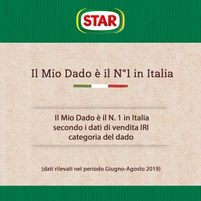 Il Mio Dado è il N°1 in Italia